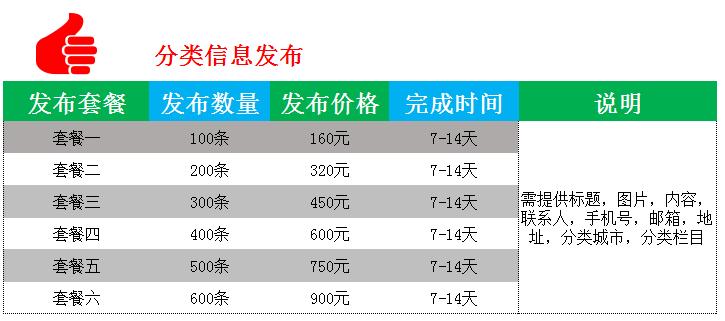 分类信息发帖价格